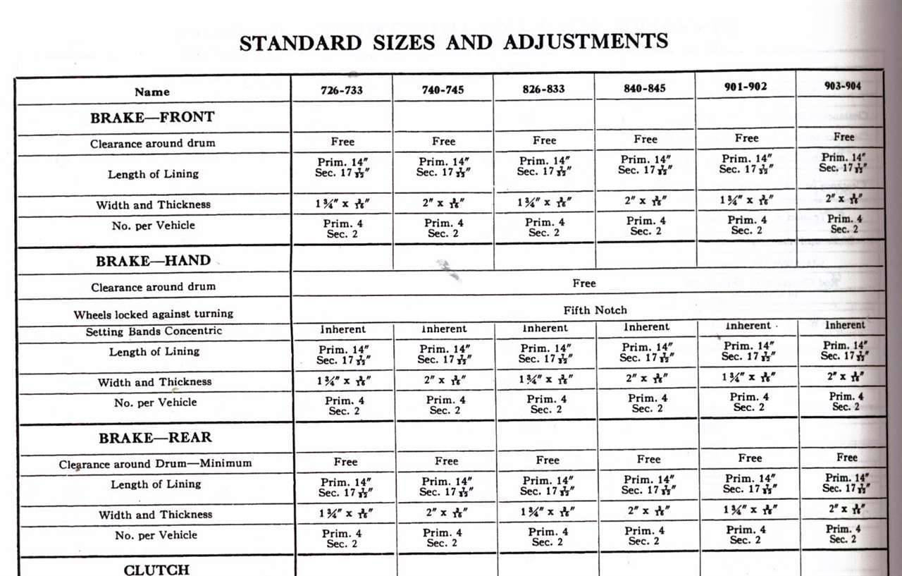 Brake Comparison Chart : Packard motor car information brake lining thickness