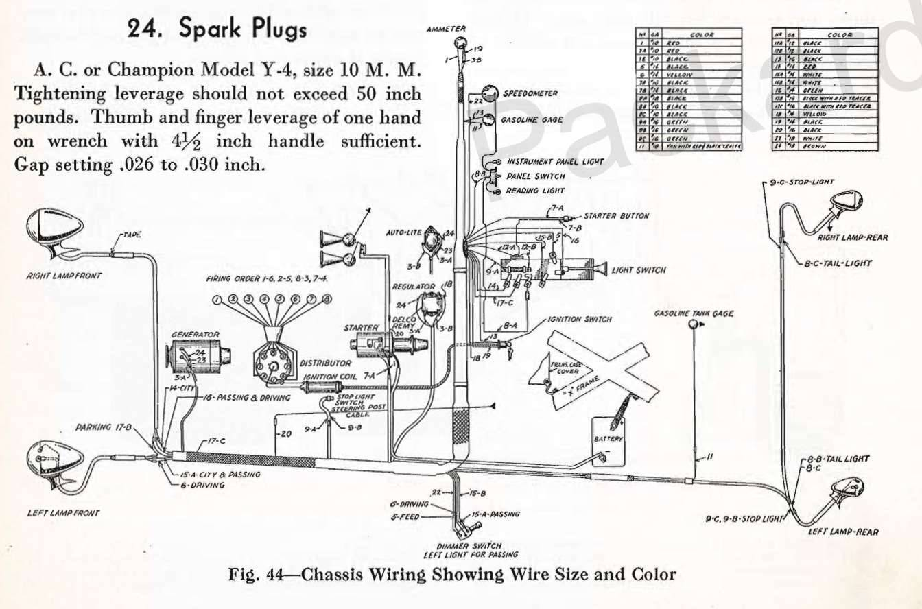 1955 packard wiring diagram