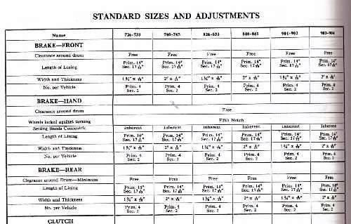 Brake Shoe Lining Thickness : Packard motor car information brake lining thickness