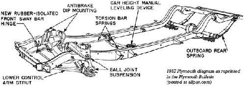 Cadillac Deville Blower Motor Wiring Diagram as well Vw likewise Saab 93 Fuse Diagram 2005 likewise 2zi6j Fix Replace 1991 F150 Truck Horn in addition Daewoo Cars Usa. on cabrio fuse diagram of 1995
