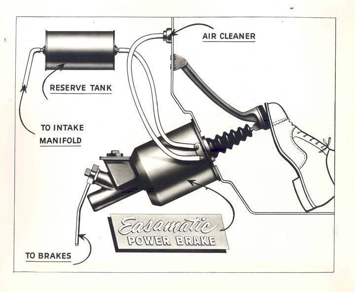 Easamatic Power Brake