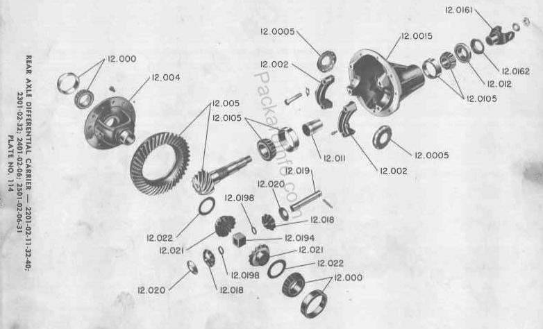 REAR AXLE DIFFERENTIAL CARRIER -- 2201-02-11-32-40; 2301-02-32; 2401-02-06; 2501-02-06-31