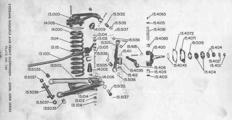 STEERING KNUCKLE AND FRONT SUSPENSION -- 22ND; 23RD SERIES