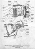STEERING AND FRONT SUSPENSION - 2601-02-06-11-26-31 (TYPICAL OF 5402-06-11-26-31)